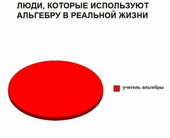 Статистика в картинках (24 картинок)