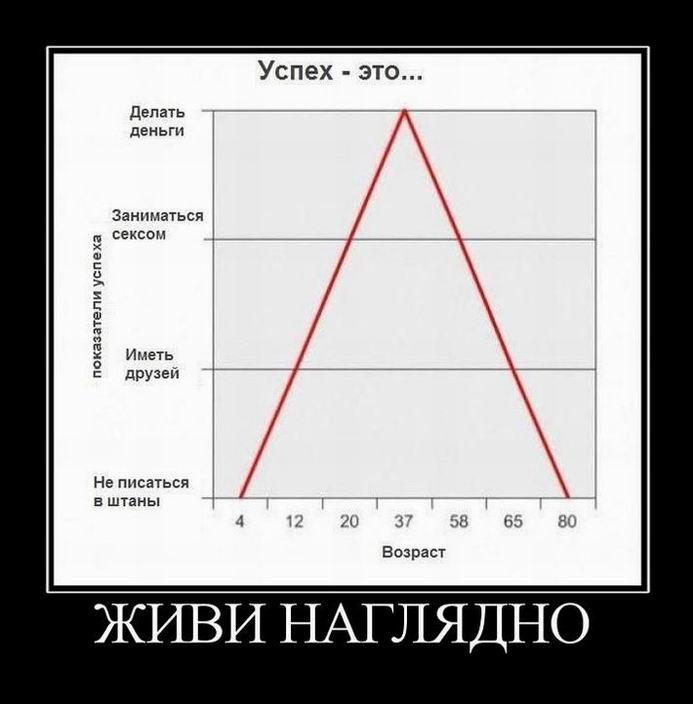 http://jokesland.net.ru/dem/demotivatory_193/19.jpg