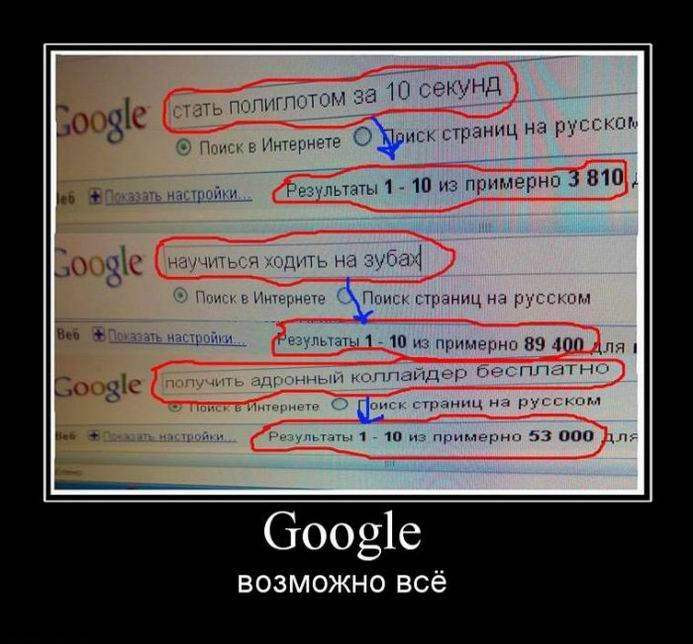 Google. Возможно всё