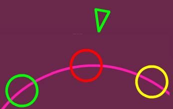 Игра на ловкость - Rotato