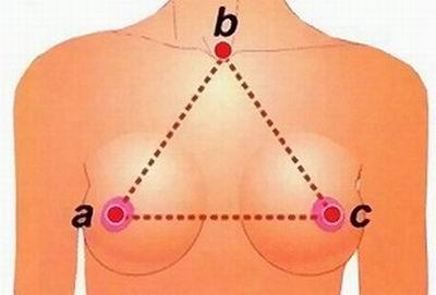 Необычные факты о женской груди