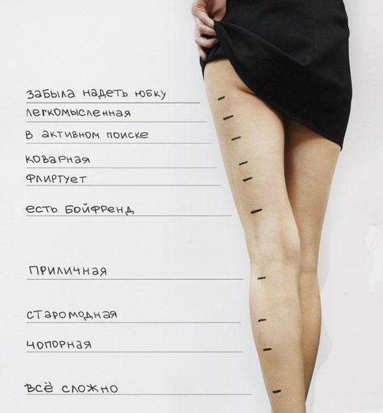 Размер юбки определяет отношение