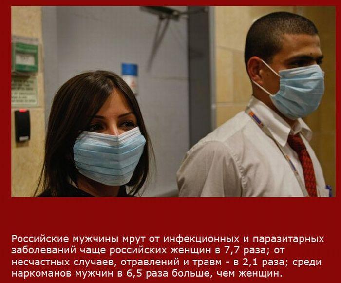 Российские мужчины умирают от заболеваний