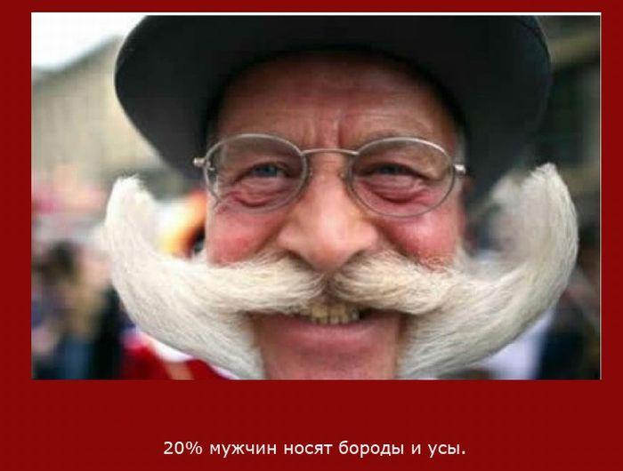 20% мужчин носят бороды и усы