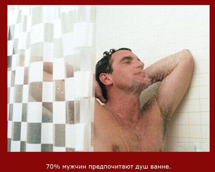70% мужчин предпочитают душ ванне
