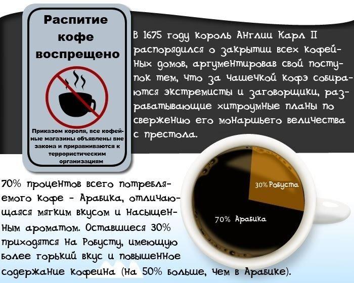 http://jokesland.net.ru/p/o_kofe/4.jpg