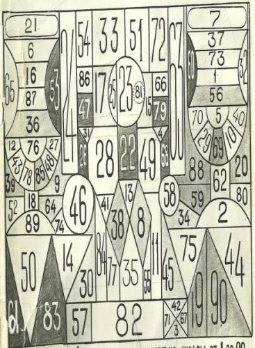 Занимательная таблица из СССР
