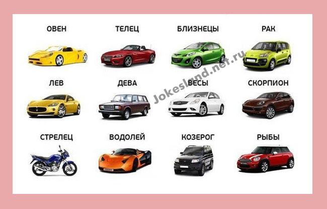 Найди свой автомобиль по знаку Зодиака (12 фото)