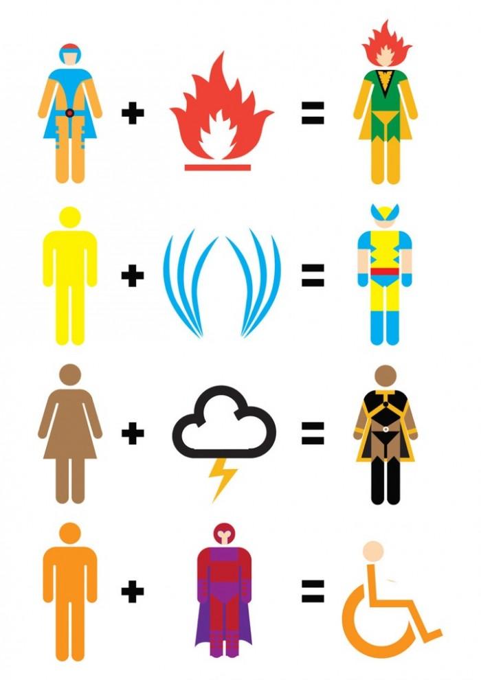 Формула супергероев
