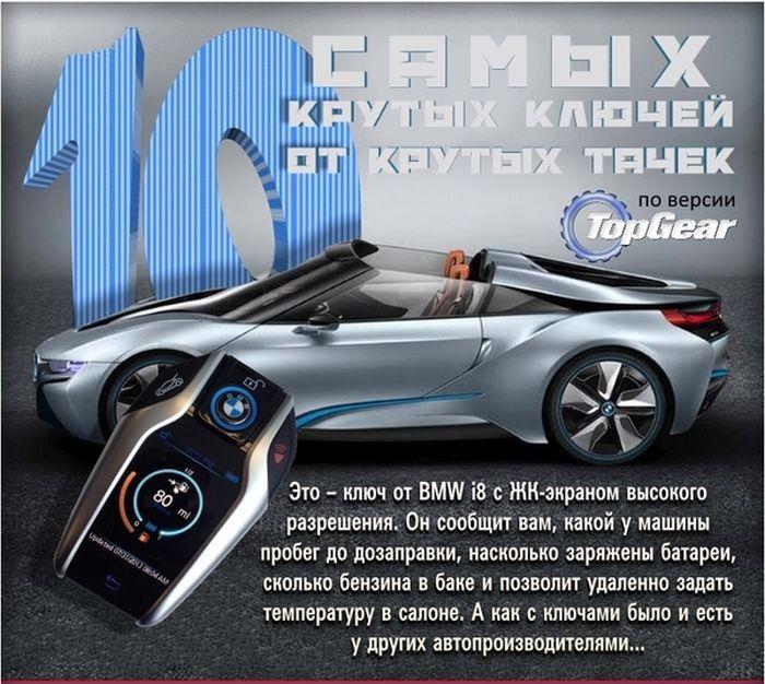 """Топ-10 самых необычных ключей от крутых автомобилей по версии """"Top Gear"""" (11 фото)"""
