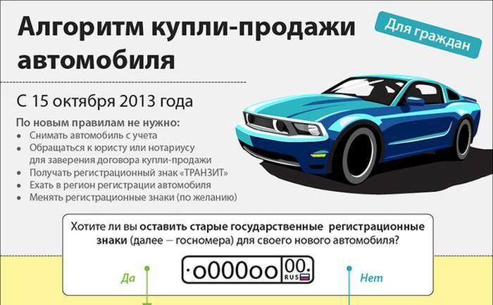 Что нужно знать при покупке-продаже авто 1 картинка