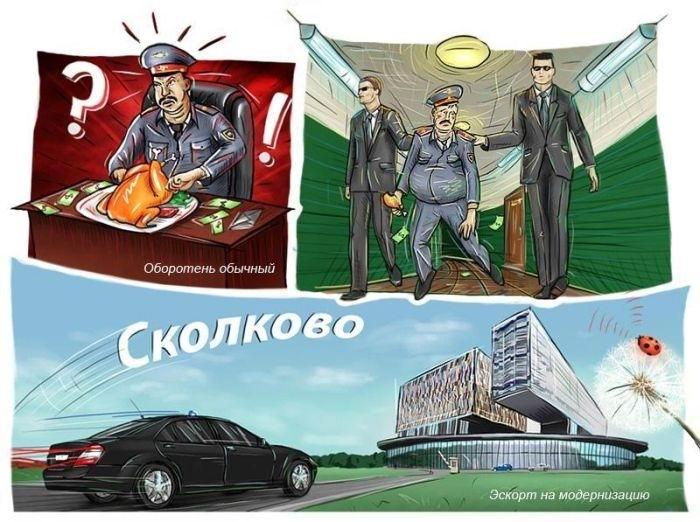 Модернизация милиции