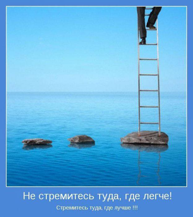 Позитив дня: Мотиваторы