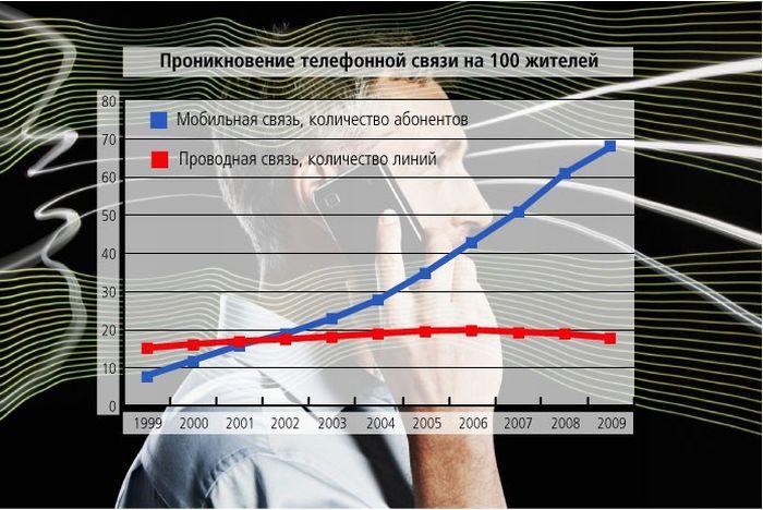Главные тренды десятилетия (16 фотографий)