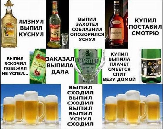 О действии различных напитков на человеческий организм