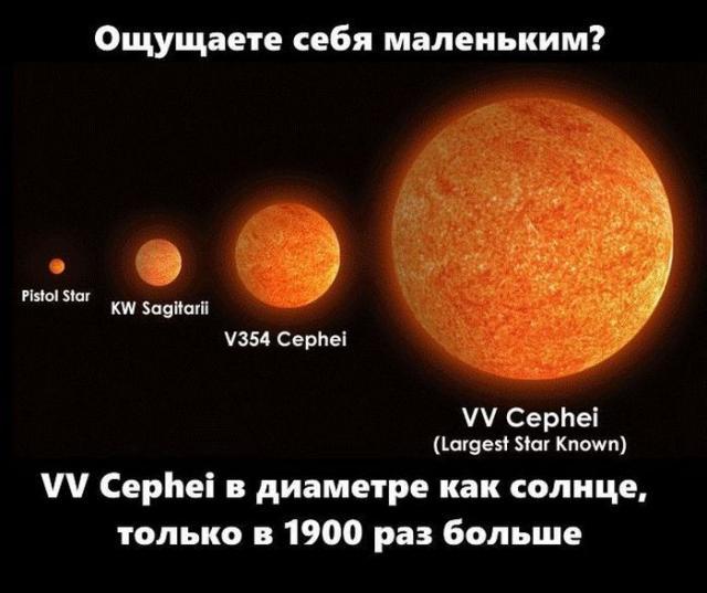 Невероятные масштабы вселенной (7 картинок)