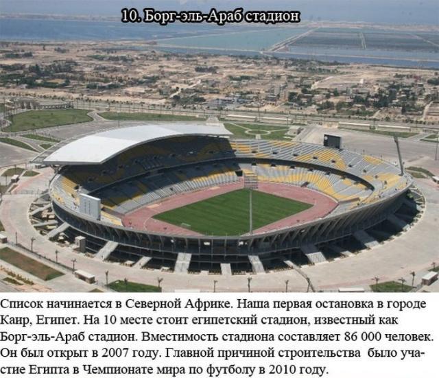 ТОП-10 самых больших стадионов в мире (10 фото)