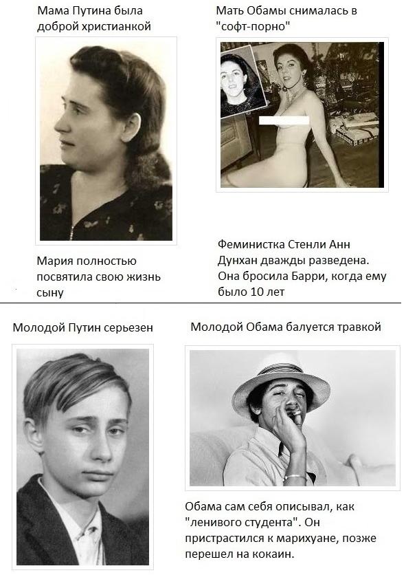 Американцы сравнивают Путина и Обаму