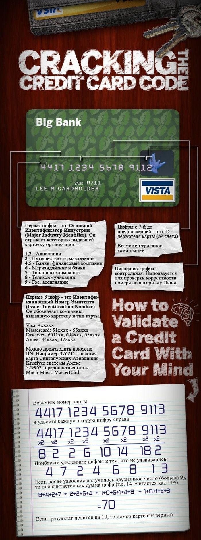 пластиковая карта кредитная карта visa mastercard